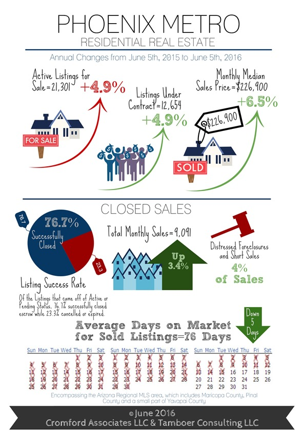 Cromford Infographic report_Page_1