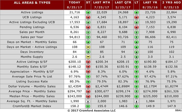The Cromford Report - Daily Market Snapshot - Concise Version
